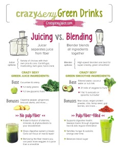 juicingwordpress